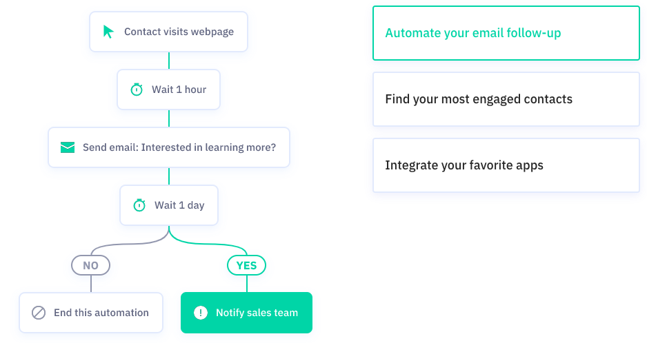 marketing automation tools for 2020
