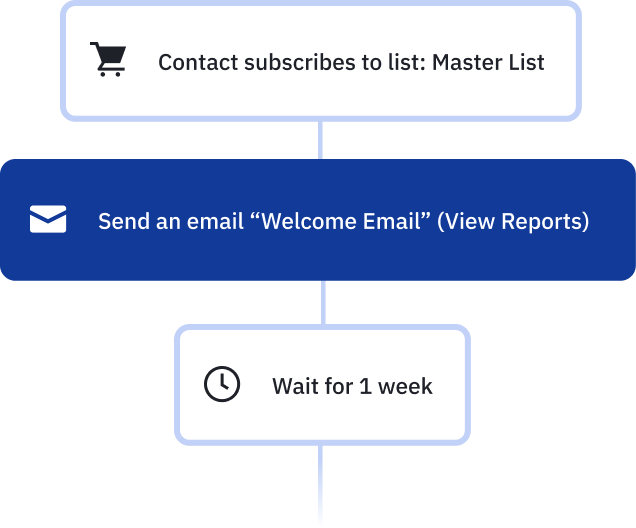 welcome email automation workflow